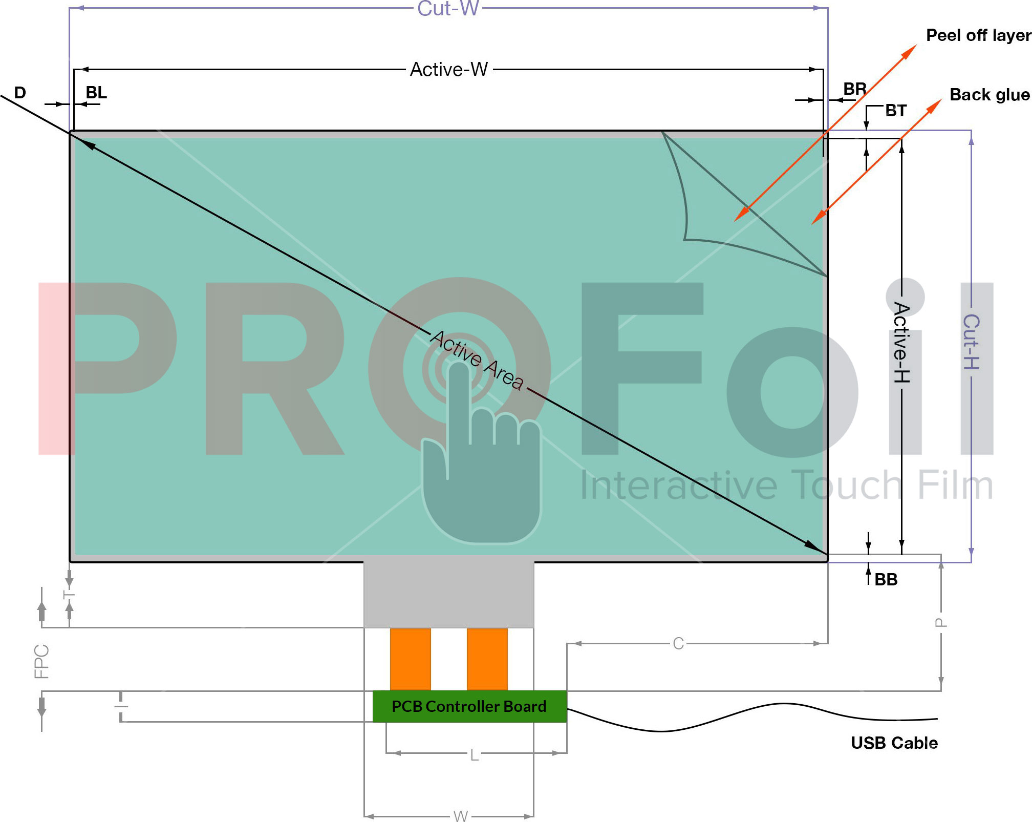 profoil multitouch long side tail drawing