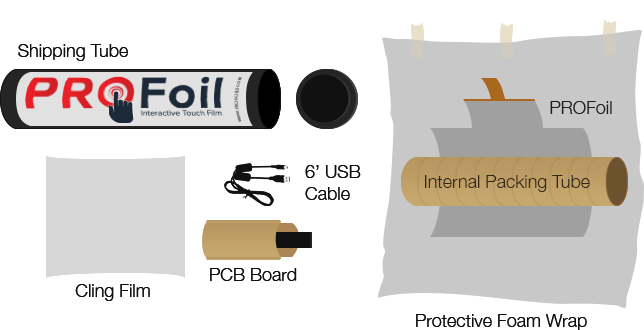 profoil installation materials